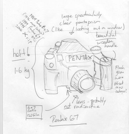 bad drawing of a good camera